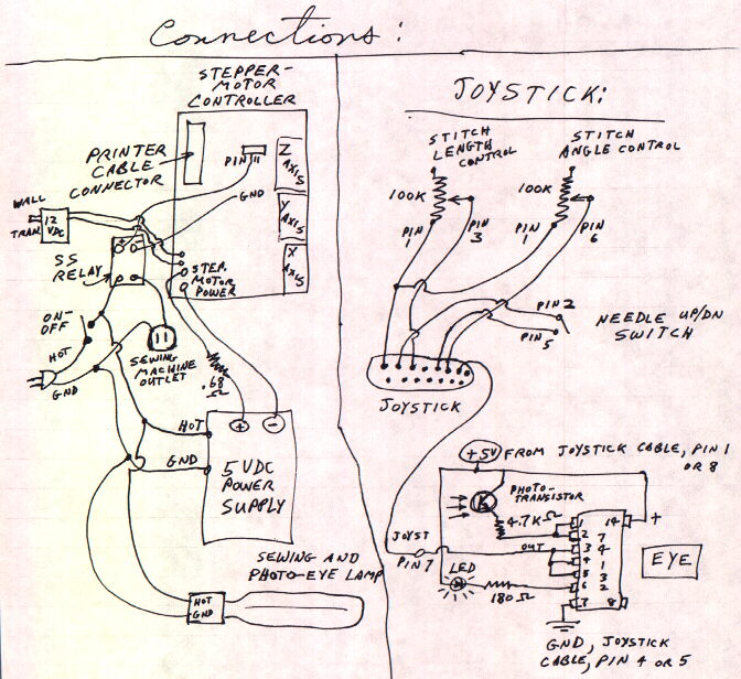 homemade computerized embroidery system after seeing some computerized home embroidering sewing machines in operation
